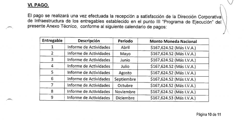 Calendario de pagos 2015 del GACM a Aurelio Marín Huazo.