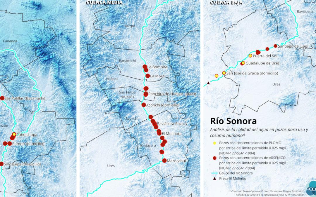 Preocupa silencio de Cofepris y Salud ante evidencias de arsénico y plomo en pozos del Río Sonora